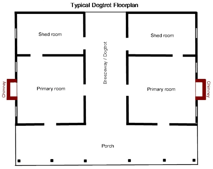 Typical Dogtrot Floorplan